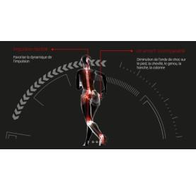 Semelle femme autoformable JLR Swiss Made Semelle marche protection articulations et tendons