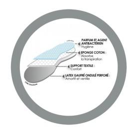Semelles Soft & Fresh DeClermont - semelle interieur chaussures sport coton éponge