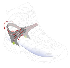Chaussure femme rando mid cuir et Gore Tex TERENO LADY MID GTX MEINDL amorti souplesse précision et confort