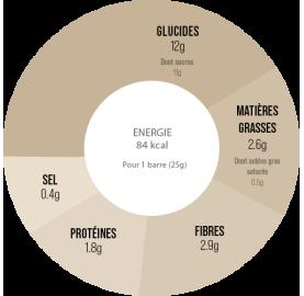 Barre énergétique bio Carotte - Graine de courge - Poivre blanc BAOUW !