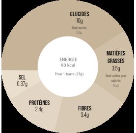 Barre énergétique bio Betterave - Amande - Piment d'Espelette BAOUW !
